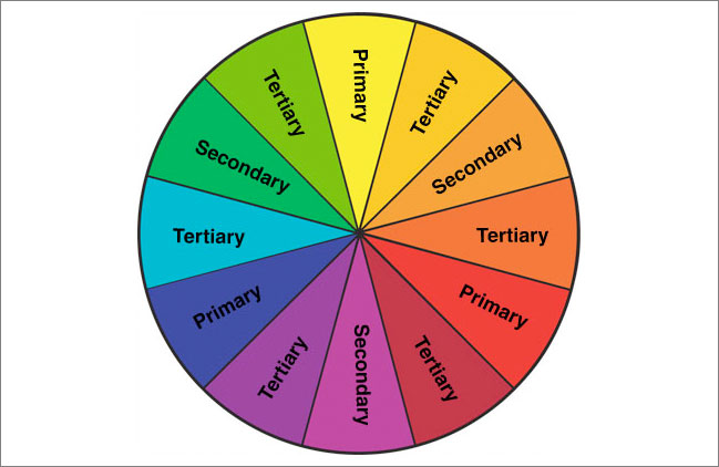 using the colour wheel for scrapbooking